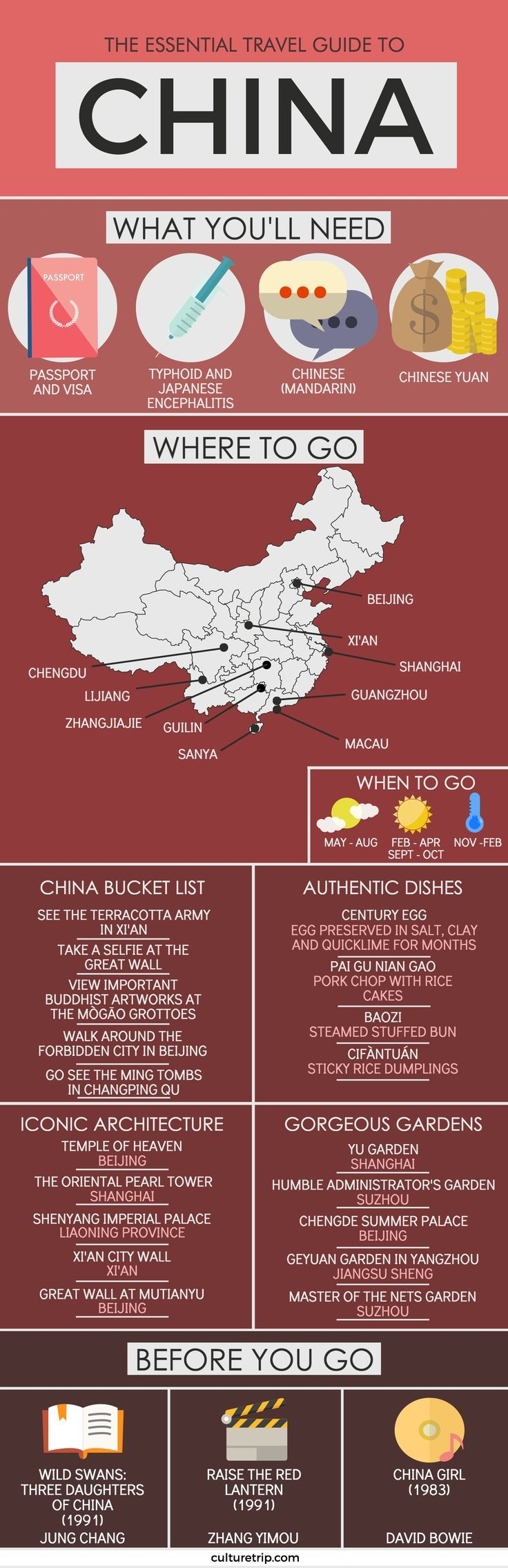 The Ultimate Guide To China By The Culture Trip