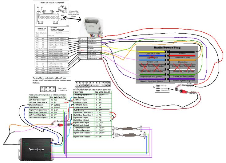 New Wiring Diagram For A Dual Car Stereo  Diagram