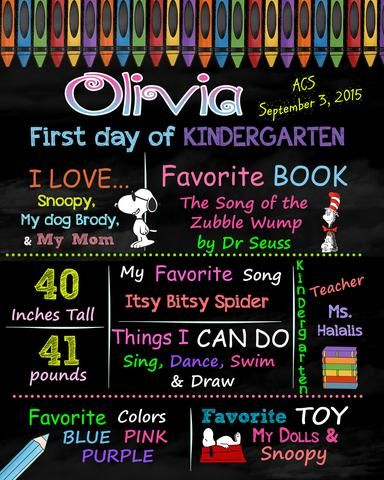 First day of Kindergarten Birthday Sign, Chalkboard poster