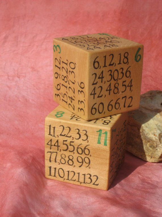 Times tables cubes