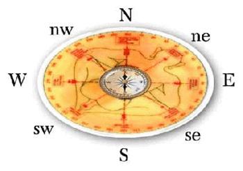 exhaustive vastu advice. Srinath Astrology