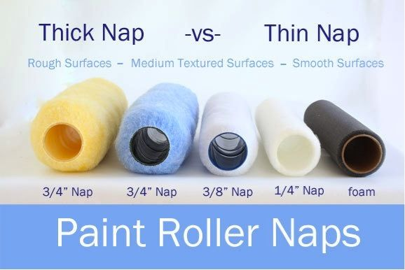 Have you ever stood in the paint roller aisle in the paint or home improvement store and wondered what the difference between paint roller covers was? Some are thick, some are thin, and they come in m