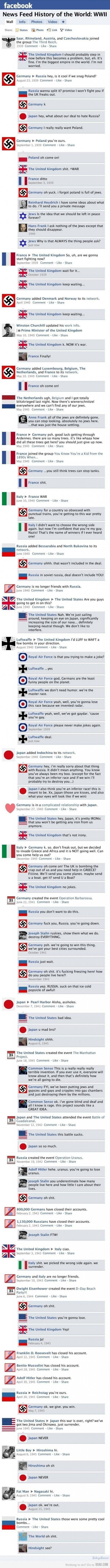 If Facebook existed during WWII.