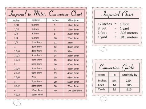 Length Measurement Conversion yardage of fabric | ... Fabric Blog: Imperial to Metric Conversion Chart Imagine Fabric