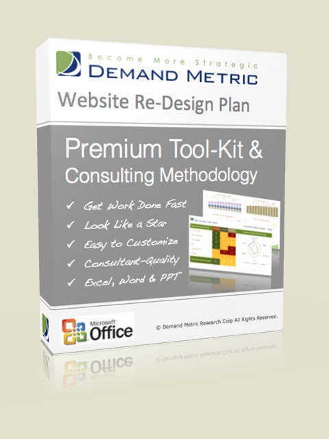 Website Re-Design Methodology & Premium Tool-Kit