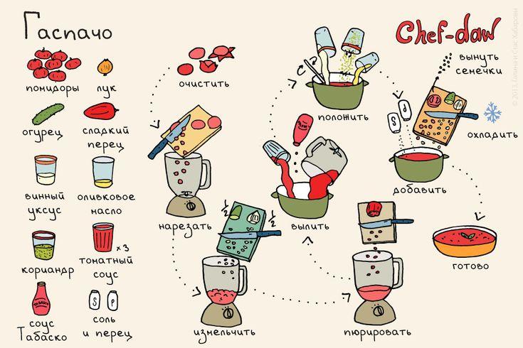 chef_daw_gazpacho
