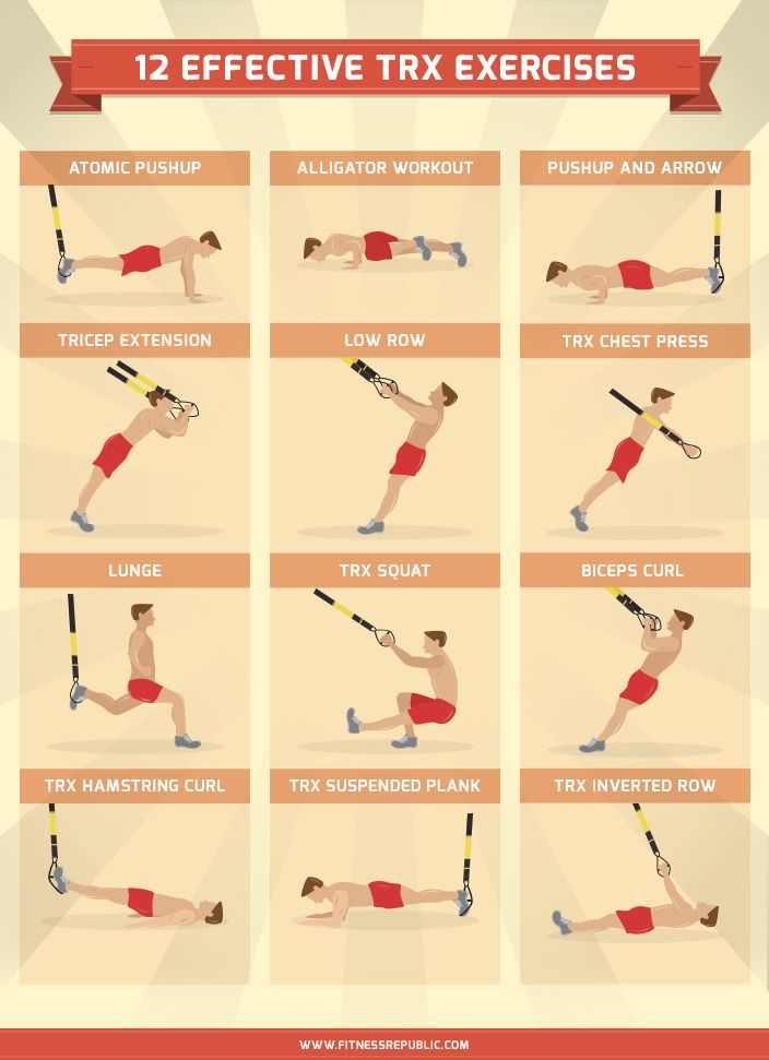 12 Effective TRX Exercises | Fitness Republic
