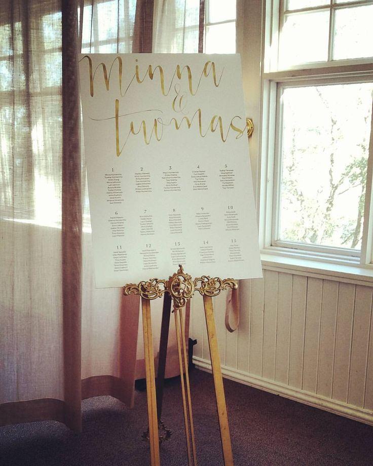 """30 tykkäystä, 2 kommenttia - Juhlaloiste (@juhlaloiste) Instagramissa: """"❤ #pöytäkartta #tablemap #hääsuunnittelu #kultaa #wedding #kesähäät2017 #juhlasuunnittelu #rakkaus…"""""""