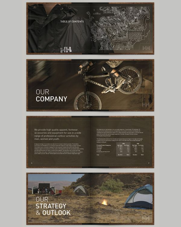 Helly Hansen Annual Report by Shelby White