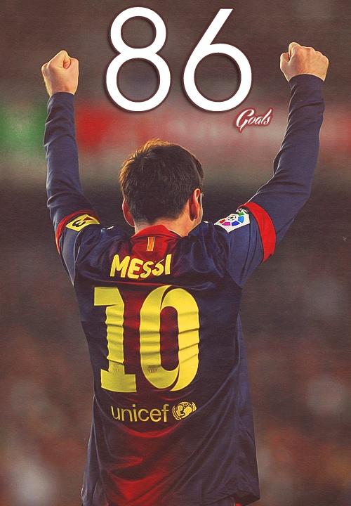86 GOALS IN A CALENDAR YEAR #MESSI