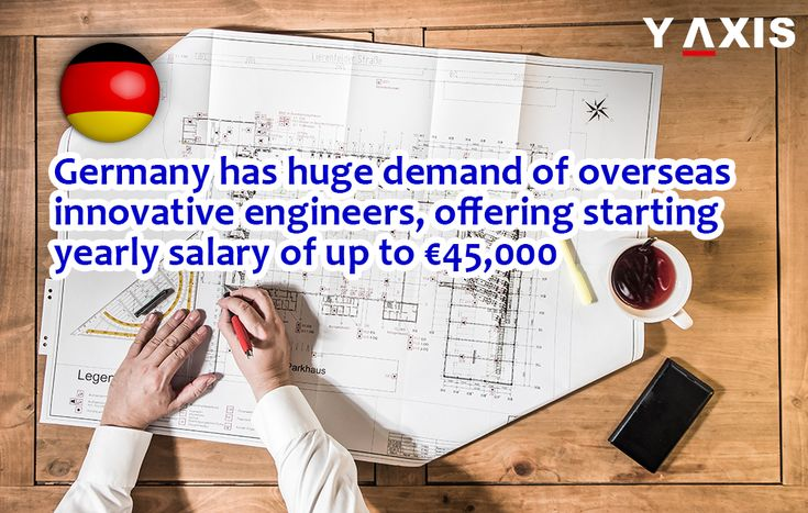 "Germany has a huge demand for #Overseas innovative #Engineers and is offering, starting annual salary of up to €45,000 and they have a major share in the success story ""Made in Germany"". #GermanyWorkVisa #GermanyImmigration #GermanyVisa #YAxisImmigration"