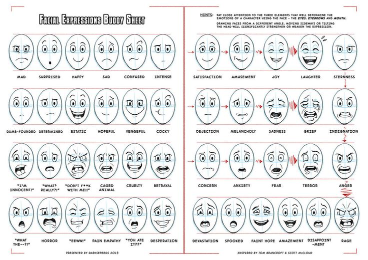 Character Design Expression Chart : Facial expressions buddy sheet for comics cartoons by