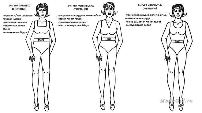 Мода и стиль: Правила стиля для невысоких женщин