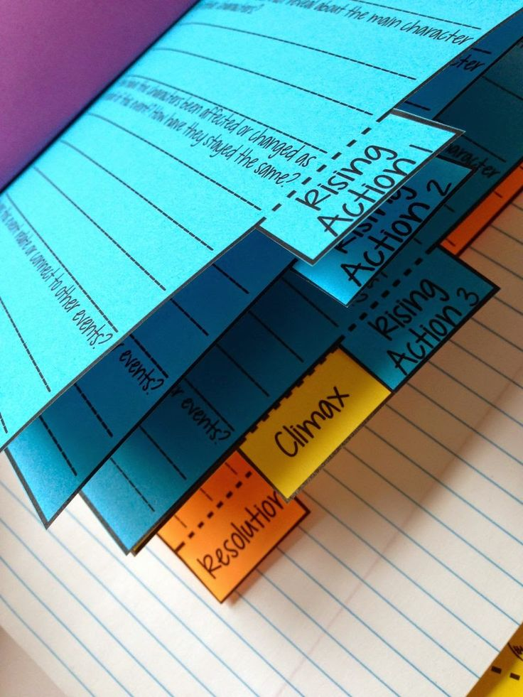 Classroom Notebook Ideas ~ Interactive notebook examples and templates daily
