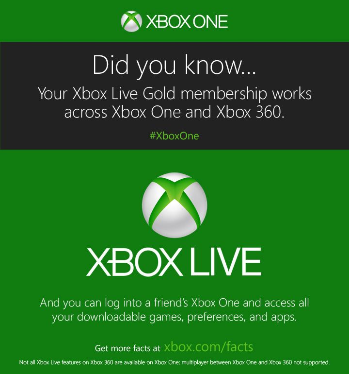 Take Gold with you wherever you go—including back to #Xbox360.  http://www.xbox.com/xbox-one/get-the-facts