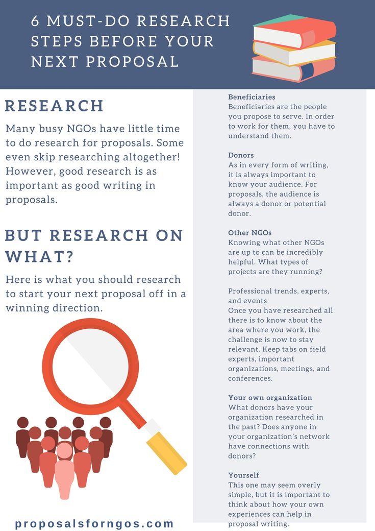 6 mustdo research steps before your next proposal grant