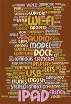 Elementary School iPad Apps - all areas