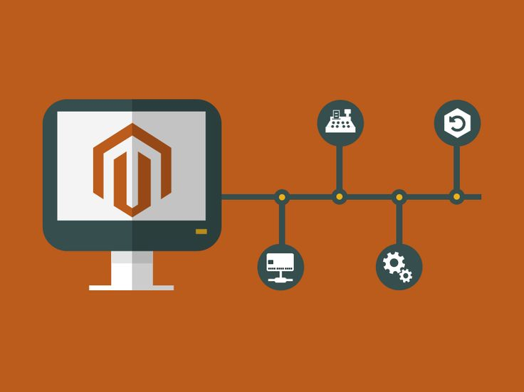 9 reasons why #Magento is your perfect #ecommerce #platform – AionHill