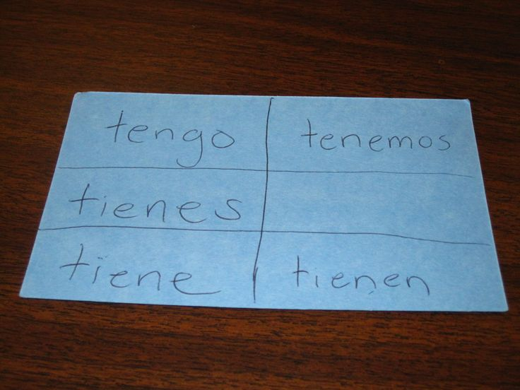 The following graphic organizers are a great way to help students understand the subject pronouns and verb conjugation. The Hand Graphic Organizer 1. Have students trace their right hand (or their ...