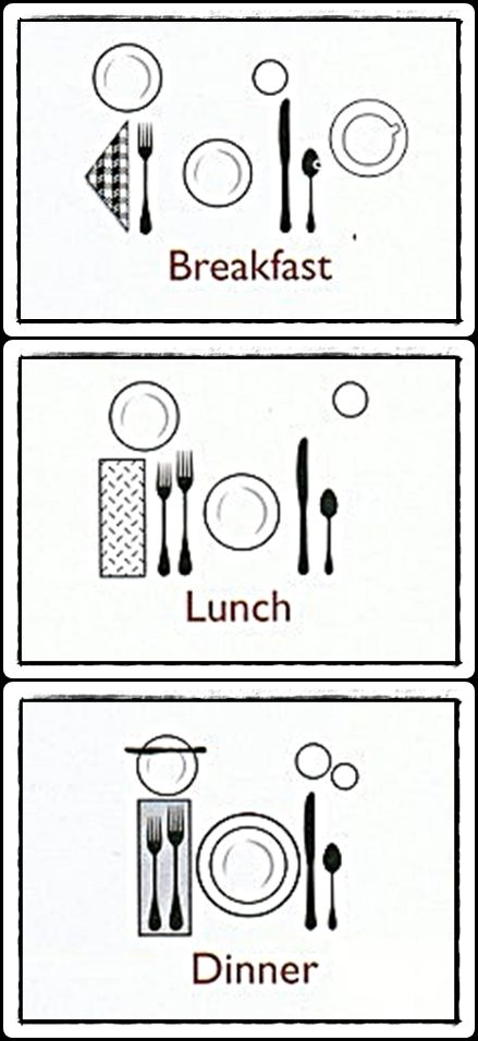 Arrangement Of Cutlery Like Home Dining EtiquetteLunches And DinnersTable