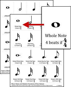 (Free) Printable Music Note Values Flash Cards, Handouts, Worksheets. Loads more on this site.