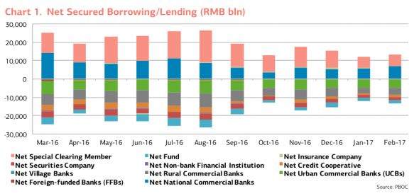 Big is beautiful, China banks edition | FT Alphaville