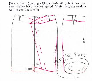 well-suited: Pattern Puzzle - Skirt Twist