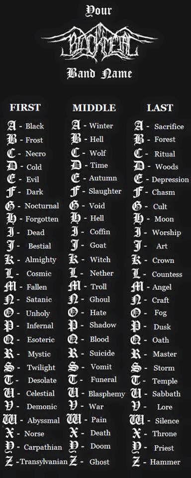 Dragons Meme Tiamat And Dungeons