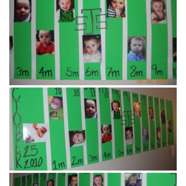 This is Stanley's football field timeline that I made him for his 1st birthday party...it was a football theme so I made his timeline to look like a football field. The end zones are pictures from the day he was born and the other was him the day before his birthday. It was a neat way to show everyone how much he grew over the first year :)