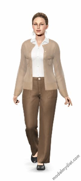 Model My Outfit | Virtual Dressing Room with Personal Stylist - Kim
