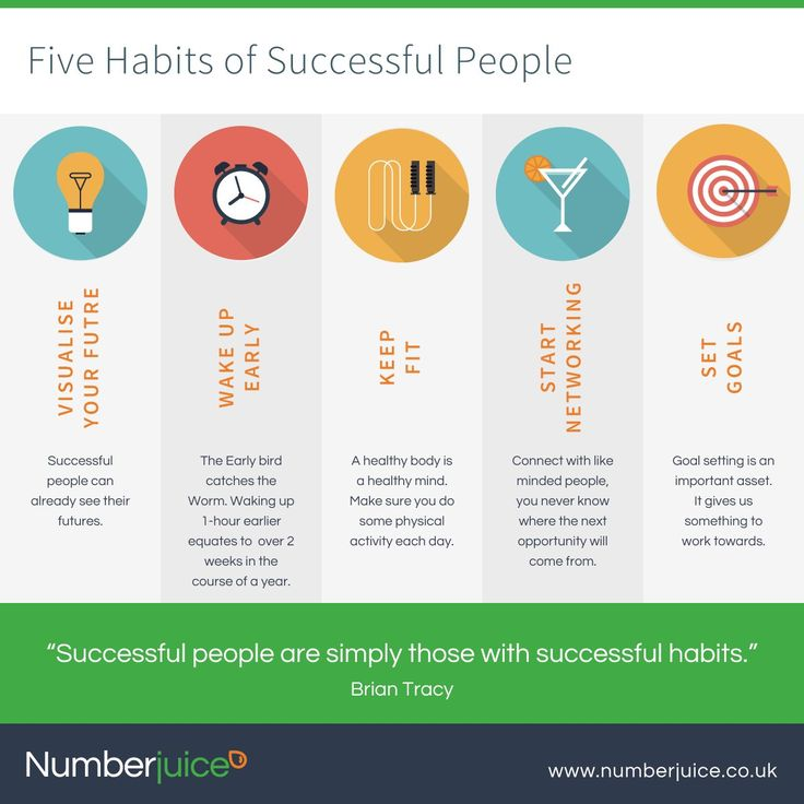 Success may often seem like a grand puzzle. But successful people often share traits that make them successful.