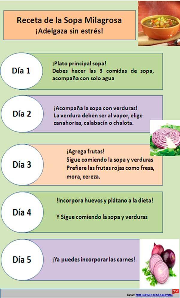 Pin De Martha Paez Mastache En Dieta En 2021 Dietas Saludables Bajar De Peso Dietas Para Adelgazar Adelgazar 5 Kilos