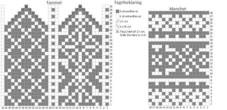 Smukke vanter, der kræver lidt øvelse i mønsterstrikning (Fair Isle). Diagrammerne er lette at følge. Strikket i uld (evt. med forstærkning) på pinde 2½. Læs mere ...