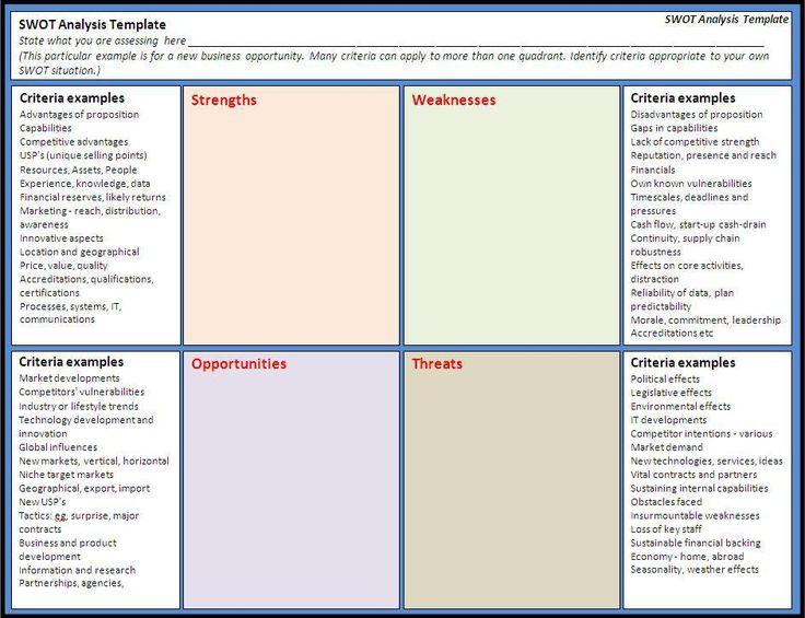 Competitive Analysis Report Example madebyrichard