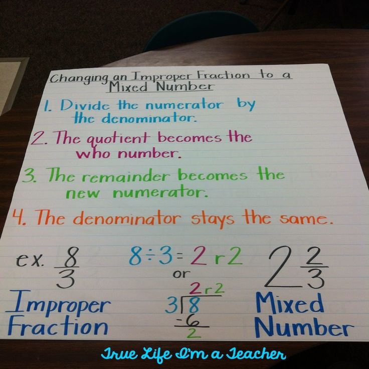 math aids converting improper fractions to mixed numbers