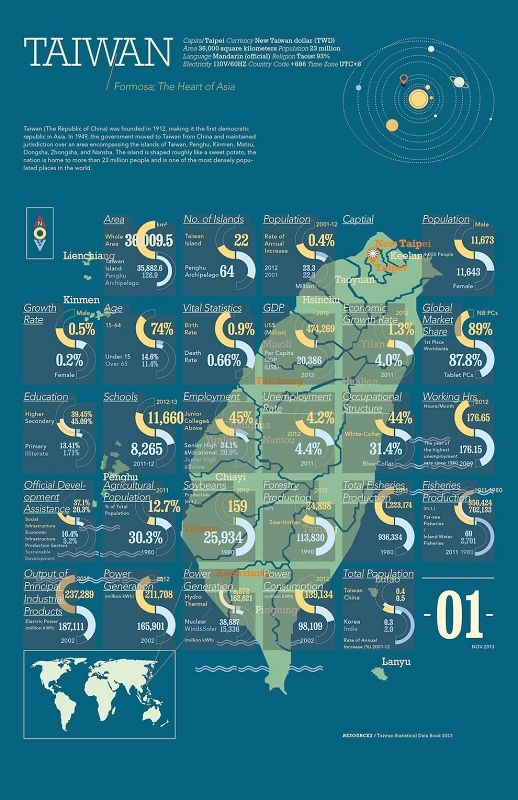 10 best Taiwan Infographics images on Pinterest Infographic - new taiwan world map images