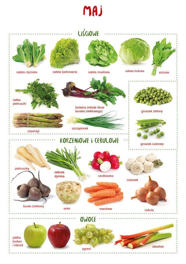 """Maj to najlepszy miesiąc na szparagi. Pojawia się również przepyszny agrest, botwina, sałaty i zielony groszek. A tutaj lista A4 do pobrania w formacie pdf. Klik:Warzywa i owoce w maju  Można już zamówić moją książkę """"Dieta odżywcza"""".Jest toodpowiedzieć na towarzyszące nam dziś ogromne dietetyczne zamieszanie. Książka poprzez analizęskładu 460 produktów dokładnie pokazuje, które pokarmy…"""