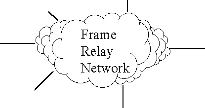 What is Frame Relay