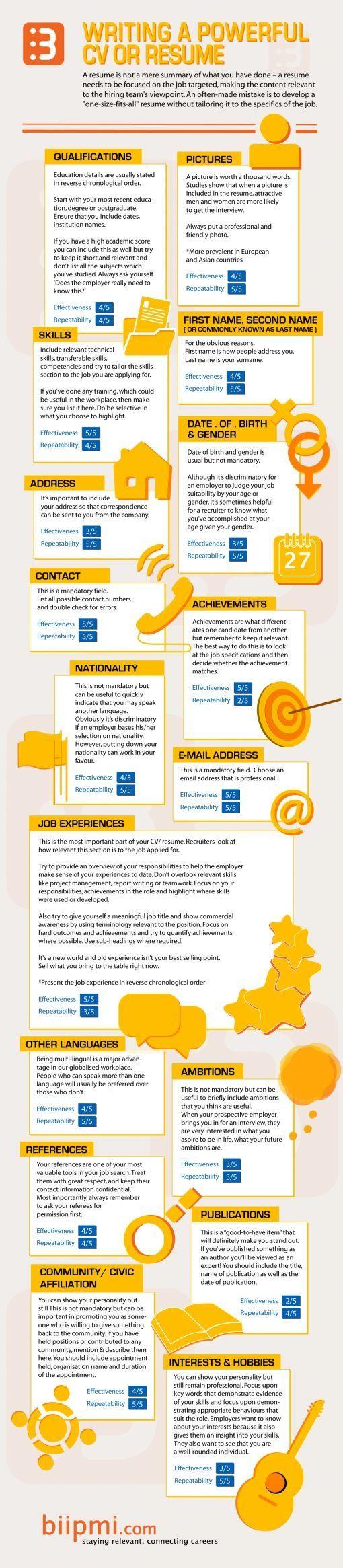 format for resume writing - Formatting Resume