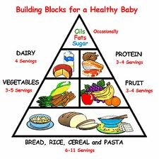 Eating for Breastfeeding