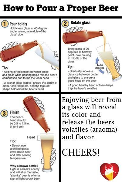 How to Properly Poor a Beer! #Beer101 #Beerlovesyou