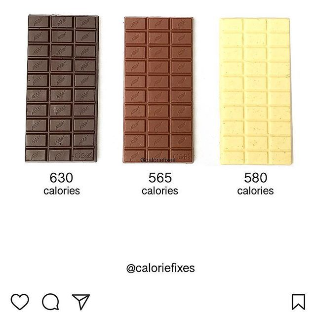 Since Chocolates Are Currently A Hot Topic In Malaysia Right