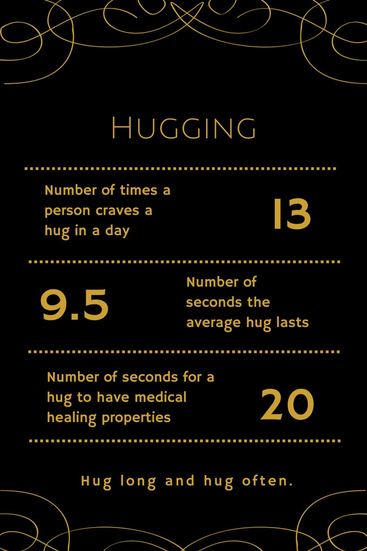 "There is a saying by Virginia Satir, a respected family therapist which says, ""We need four hugs a day for survival. We need eight hugs a day for maintenance. We need twelve hugs a day for growth.""..."