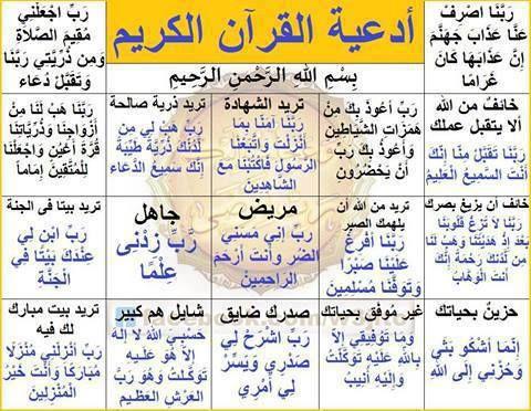 """Quel est le sens et le statut de """" - Musulman et fier de l'être - Bloguez.com"""
