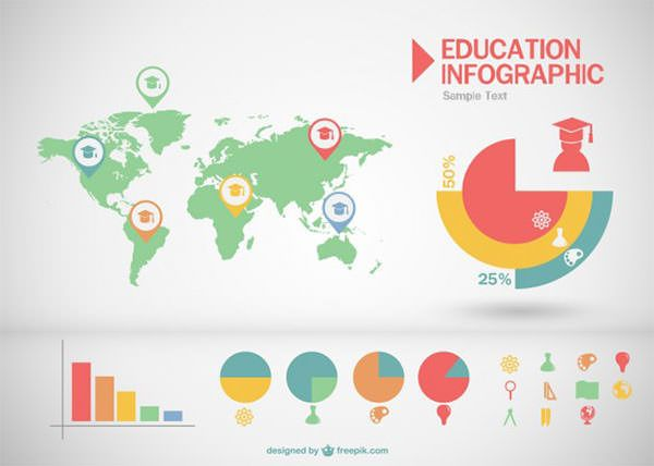 education-infographic_23-2147488672