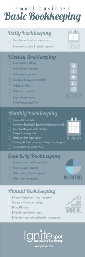 13 best Bookkeeping images on Pinterest Bookkeeping business - basic accounting spreadsheet for small business