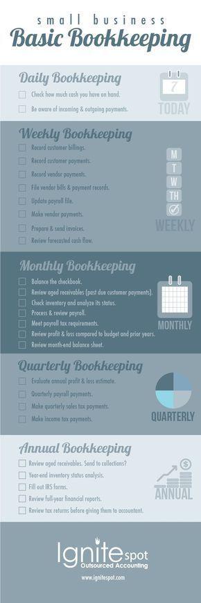 Shop Biz •~• Small Business Basic Bookkeeping