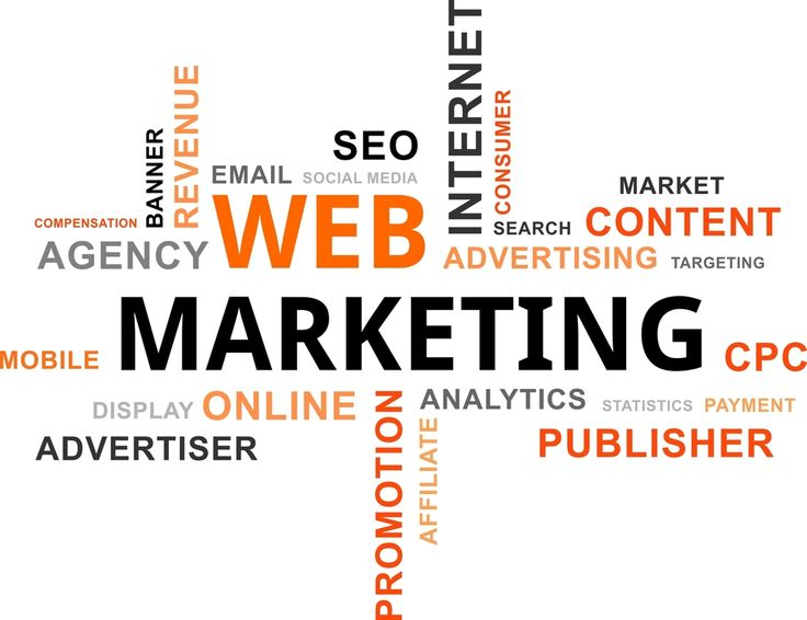The numerous aspects of online marketing.