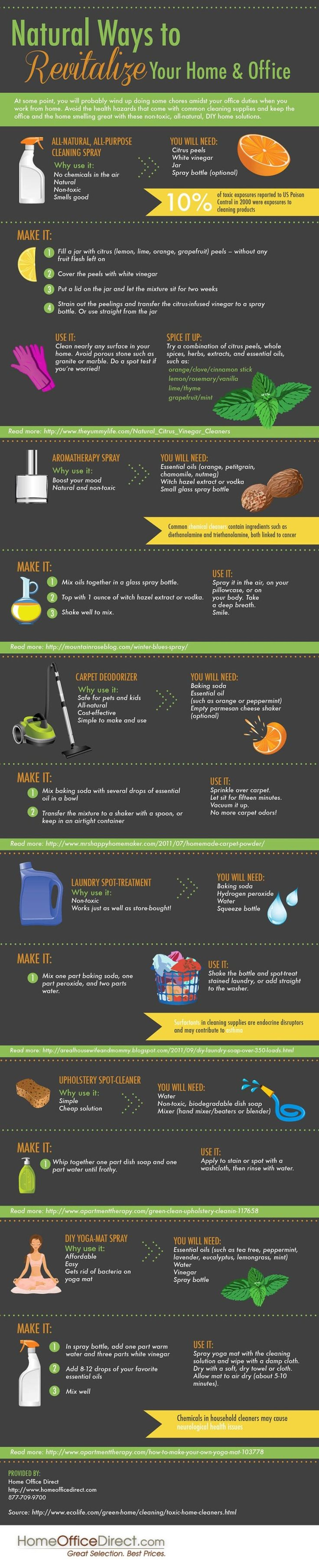 #DIY Cleaning Products to Revitalize your #Office. #MindfulLiving OurMLN.com