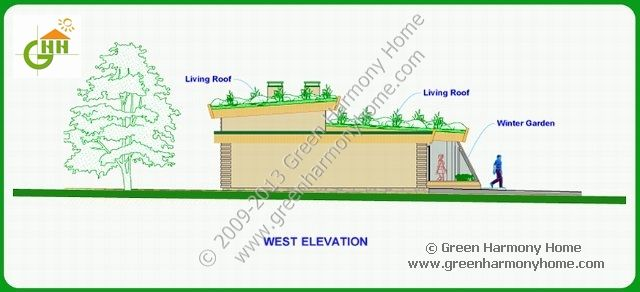 passive solar western elevation - Google Search